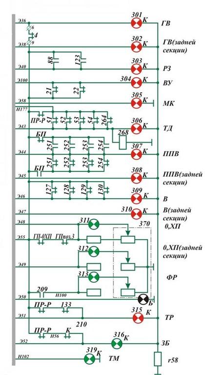 Схема сигнализации электровоза